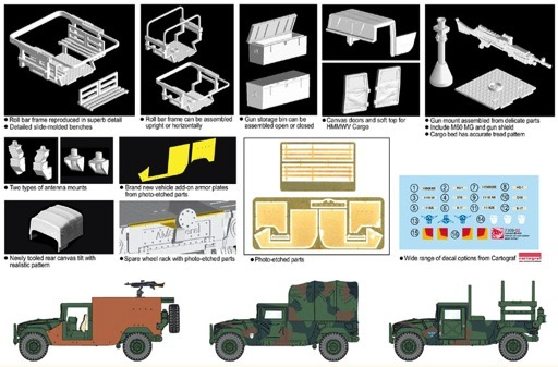 Hummer Models List >> Scalehobbyist.com: HMMWV Humvee Cargo and Troop Carrier by Dragon Models